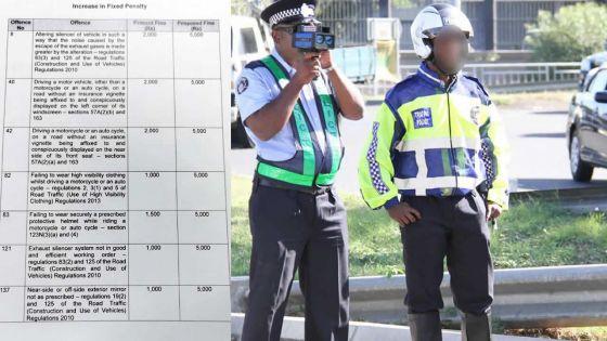 Sécurité routière : amendes plus sévères pour 13 infractions tombant sur le Fixed Penalty Scheme, découvrez-les