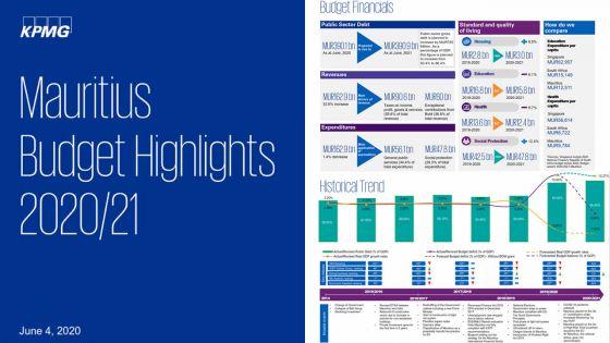 Budget 2020-21 : KPMG fait état de ses observations
