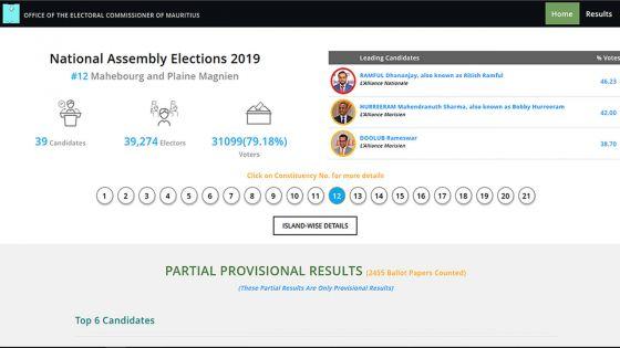 Résultats partiels au no 12 : sur 2455 bulletins dépouillés, Ritish Ramful de l'Alliance Nationale vire en tête