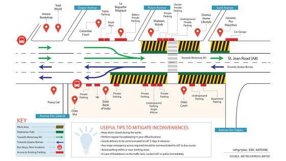 Metro Express à Quatre-Bornes : les gros travaux débutent incessamment