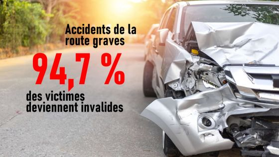 Accidents de la route graves : 94,7% des victimes deviennent invalides