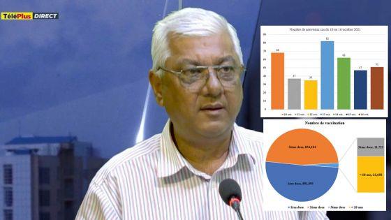 COVID-19 -Dr Vasantrao Gujadhur : «Le nombre de décès est préoccupant»