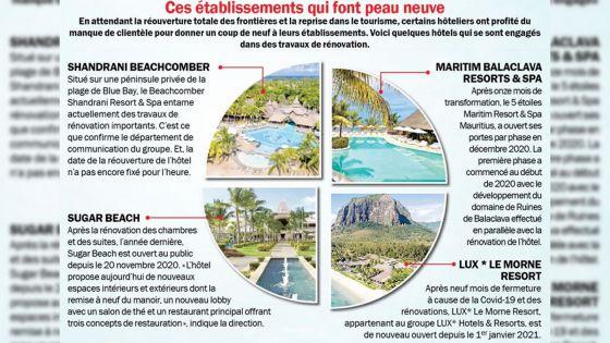 Impact de la Covid-19 - Tourisme: une quinzaine d'hôtels toujours fermés