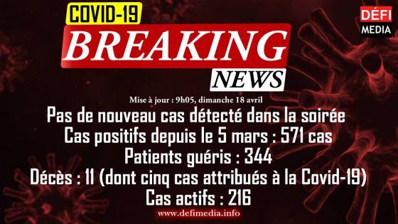 Covid-19 : pas de nouveau cas détecté dans la soirée, le nombre de cas actifs reste à 216