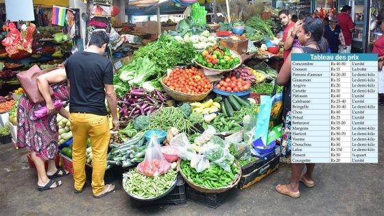 Produits maraîchers : L'Acim réclame un contrôledes prix des légumes