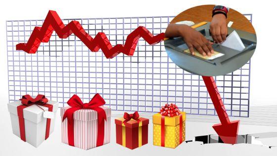 Entre menace de recession et mesures pré-électorales : comment garder le bon équilibre?