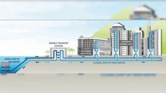 Énergie propre : Metro Express retarde la climatisation à l'eau de mer