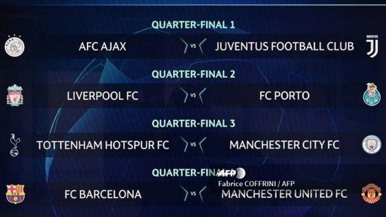 Ligue des champions: Un choc Manchester United - Barcelone en quart de finale