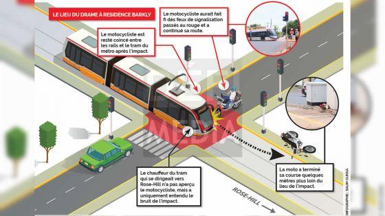 [Infographie] La reconstitution de la collision mortelle entre un tram et un motocycliste