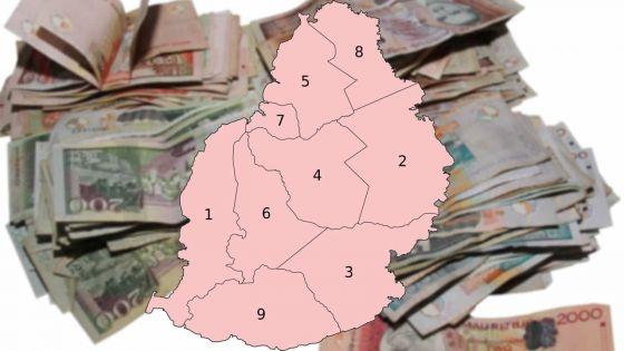 Dette publique : les 18 milliards de prêts décortiqués