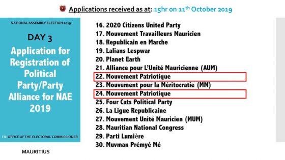 Commission électorale : le Mouvement Patriotique enregistré par Ganoo et le tandem Barbier-Bumma