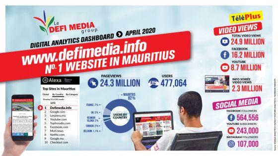 Plateformes numériques du Défi Media Group : www.defimedia.info site d'information no 1
