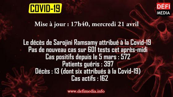 Virus : un sixième décès attribué à la Covid-19