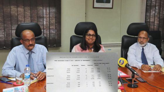 PSAC 2019 : le taux de réussite en légère baisse