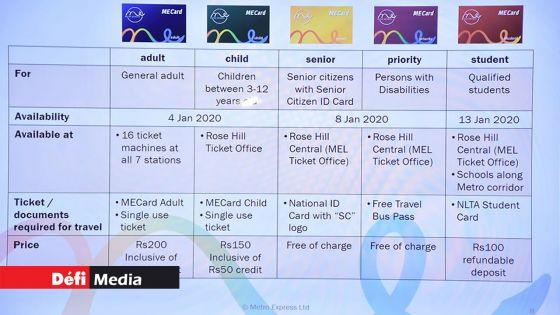 Metro Express : distribution des ME Cards Students dans les collèges ce lundi