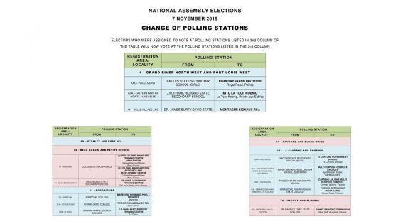 Législatives 2019 - Examens SC/HSC : voici la liste des nouveaux centres de vote
