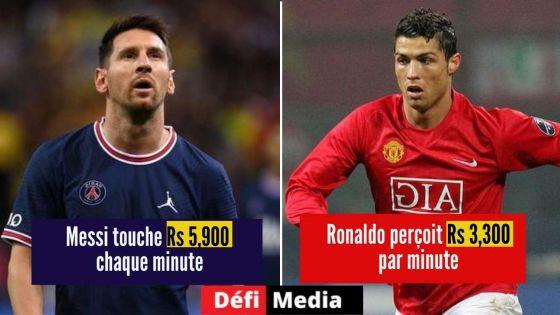 Football et finances : Messi touche Rs 5 900 chaque minute, Ronaldo perçoit Rs 3,300