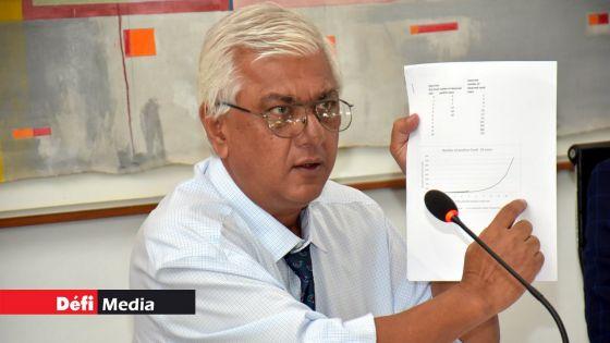 Covid-19 : 602 cas au lieu des 1 054 redoutés au 15 avril, espère un Dr Gujadhur optimiste