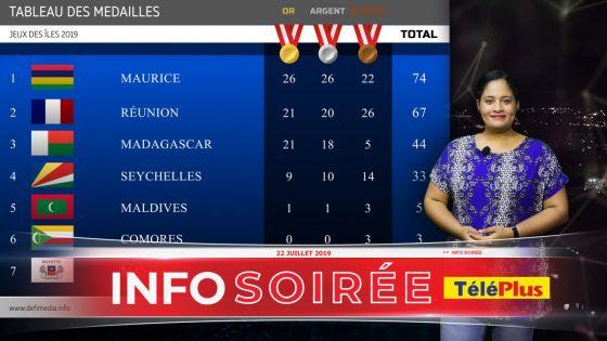 4e Jour des JIOI 2019 – Maurice en tête du classement avec 26 médailles d'or, ce lundi