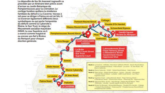 L'itinéraire du cortège funèbre de feu Sir Anerood Jugnauth