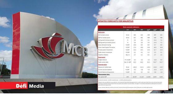 MCB Focus : une contraction de 14,3 % de l'économie en 2020