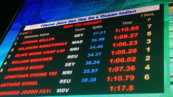 JIOI – Natation : encore une médaille de bronze pour Maurice