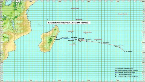 Météo : l'alerte cyclonique levée à Maurice
