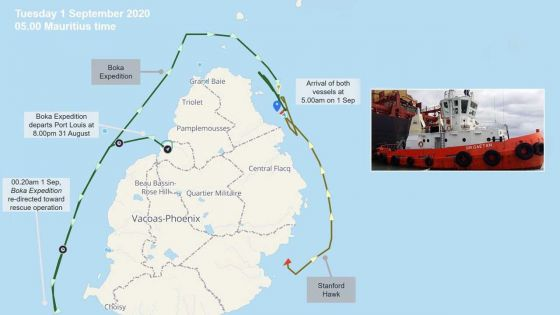 3 morts à Poudre-D'Or : Forbes revient sur le naufrage du remorqueur grâce à des images satellites