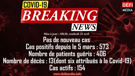 Covid-19 : résultats négatifs pour 500 personnes à Roche-Bois