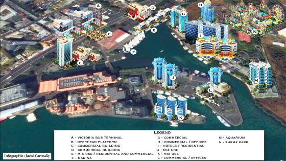Port Louis by 2020: A smart modernised cultural city