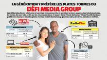 La génération Y préfère les plates-formes du Défi Media Group