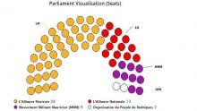 L'Alliance Morisien remporte les législatives