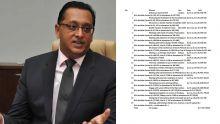 Missions ayant coûté Rs 8 M : détails sur les 19 voyages de Roshi Bhadain