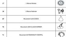 La poire d'Alan Ganoo et les deux cerises de Jean-Claude Barbier enregistrées ce mardi par la Commission électorale