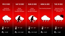 Cyclone Cilida : les prévisions de la station météorologique jusqu'au mardi 25 décembre