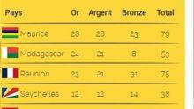 JIOI 2019 - Le point à 13 h : Maurice mène au classement des médailles devant Madagascar et La Réunion