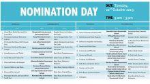 Législatives 2019 : voici les Nomination Centres