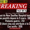 Covid-19 : un employé du New Souillac Hospital testé positif